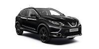 www.moj-samochod.pl - Artykuł - Nissan Qashqai w specjalnej wersji Black Edition