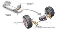 www.moj-samochod.pl - Artykuďż˝ - W przyszłości samochody Audi odzyskają energia z nierównych dróg