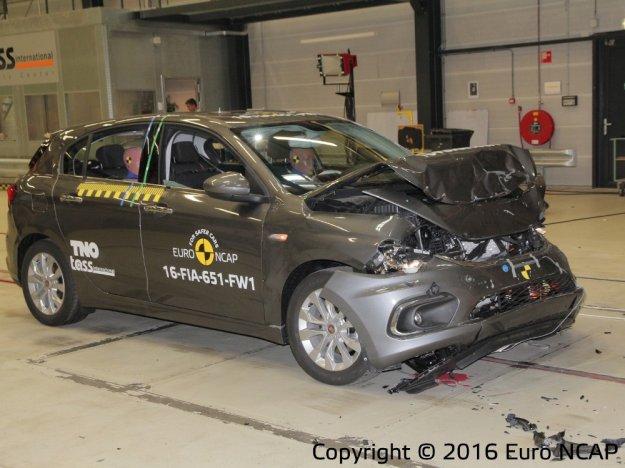 Cena jednak robi swoje, Fiat Tipo odwiedza EuroNCAP