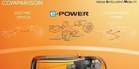 www.moj-samochod.pl - Artykuł - Nissan opracował nowy układ napędowy ePower