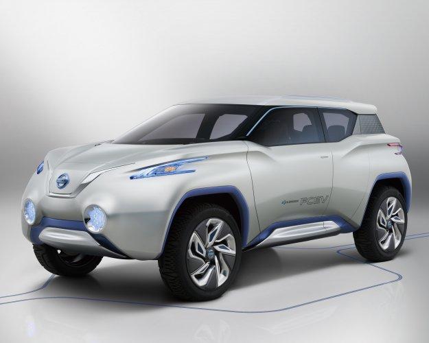 Koncept ekologicznego SUVa Nissana
