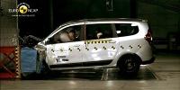 www.moj-samochod.pl - Artykuďż˝ - Nowe przedświąteczne testy EuroNcap